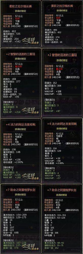 龍之谷32A裝備屬性全面提升最高達100%