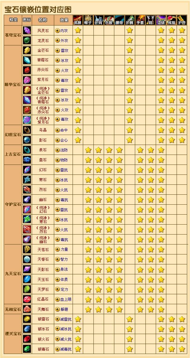 10-3-5 寶石鑲嵌位置√.jpg