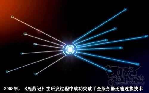 鹿鼎記今日正式發佈無限世界網游體系