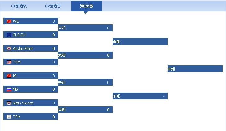 S2總決賽八強對陣出爐:IG斗M5 WE戰CLG.EU