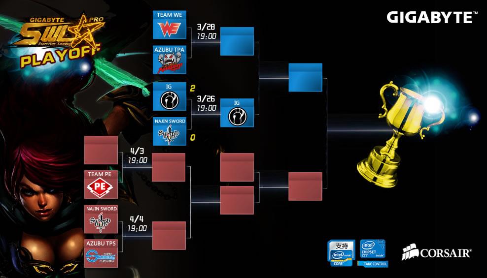 SWL季後賽今晚19點直播:WE VS TPA