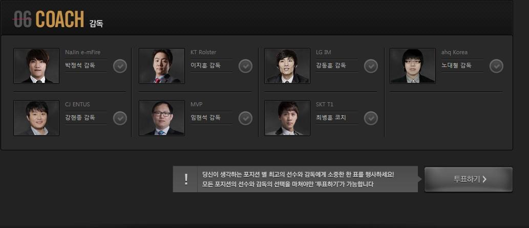 向幕後致敬:韓國全明星投票設教練欄
