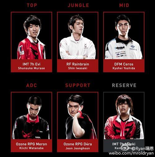 日本明星隊公佈 欲爭奪年底全明星參賽