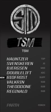 TSM新賽季大名單 倆老將仍列為替補